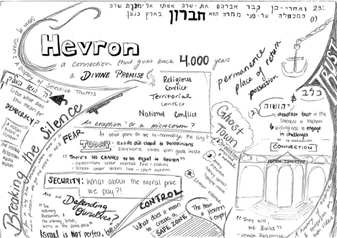 Notes By ShiraBee: Hevron Visit, Preparation